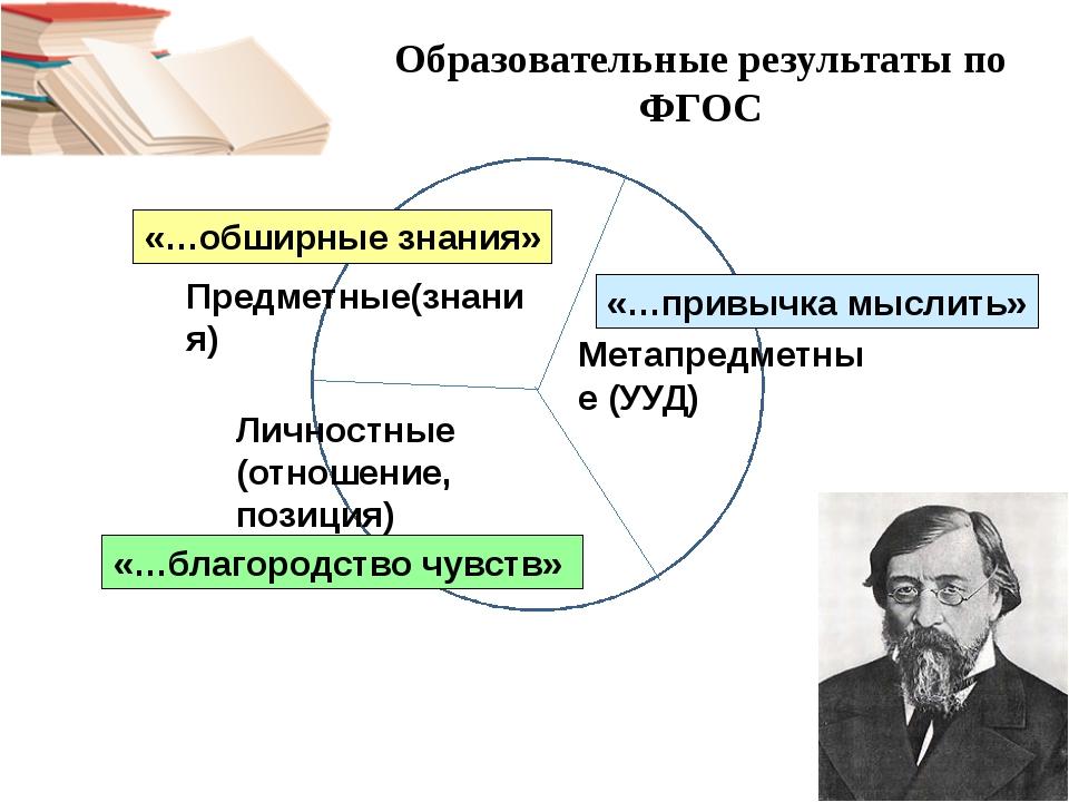Образовательные результаты по ФГОС Предметные(знания) Метапредметные (УУД) Л...