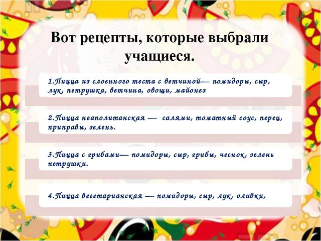 Вот рецепты, которые выбрали учащиеся.