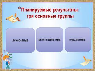 Планируемые результаты: три основные группы ЛИЧНОСТНЫЕ МЕТАПРЕДМЕТНЫЕ ПРЕДМЕТ