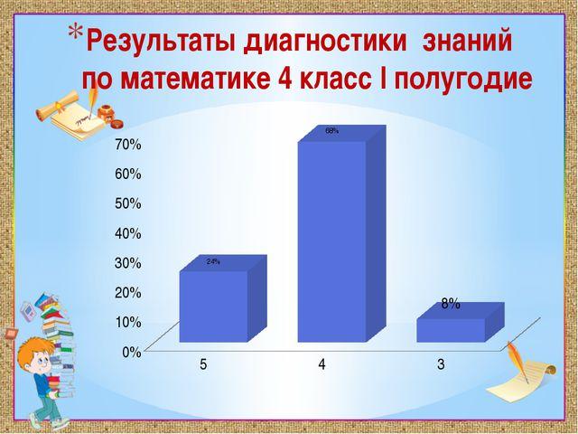 Результаты диагностики знаний по математике 4 класс I полугодие