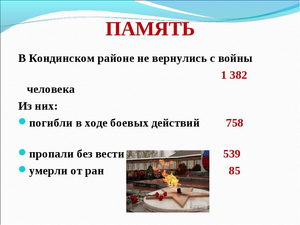 ПАМЯТЬ В Кондинском районе не вернулись с войны 1 382 человека Из них: погибл...