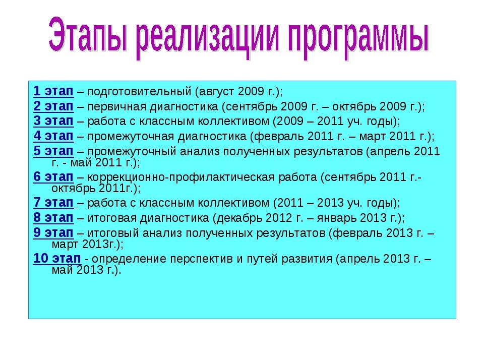 1 этап – подготовительный (август 2009 г.); 2 этап – первичная диагностика (с...