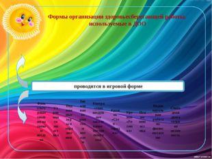 Формы организации здоровьесберегающей работы, используемые в ДОО проводятся в