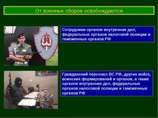 От военных сборов освобождаются Гражданский персонал ВС РФ, других войск, вои