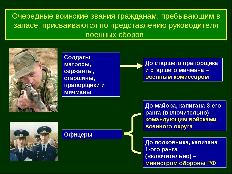 Очередные воинские звания гражданам, пребывающим в запасе, присваиваются по п...