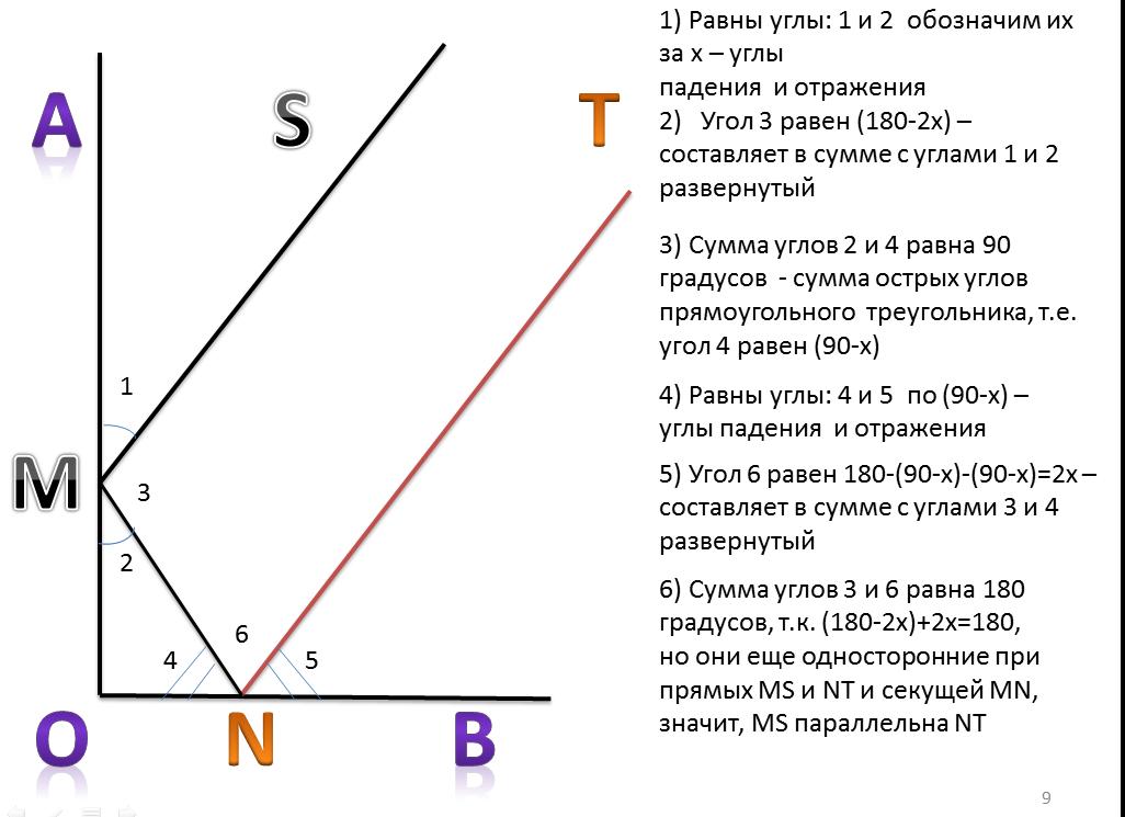 C:\Users\андрей\YandexDisk\Скриншоты\2015-04-30 09-48-01 Скриншот экрана.png