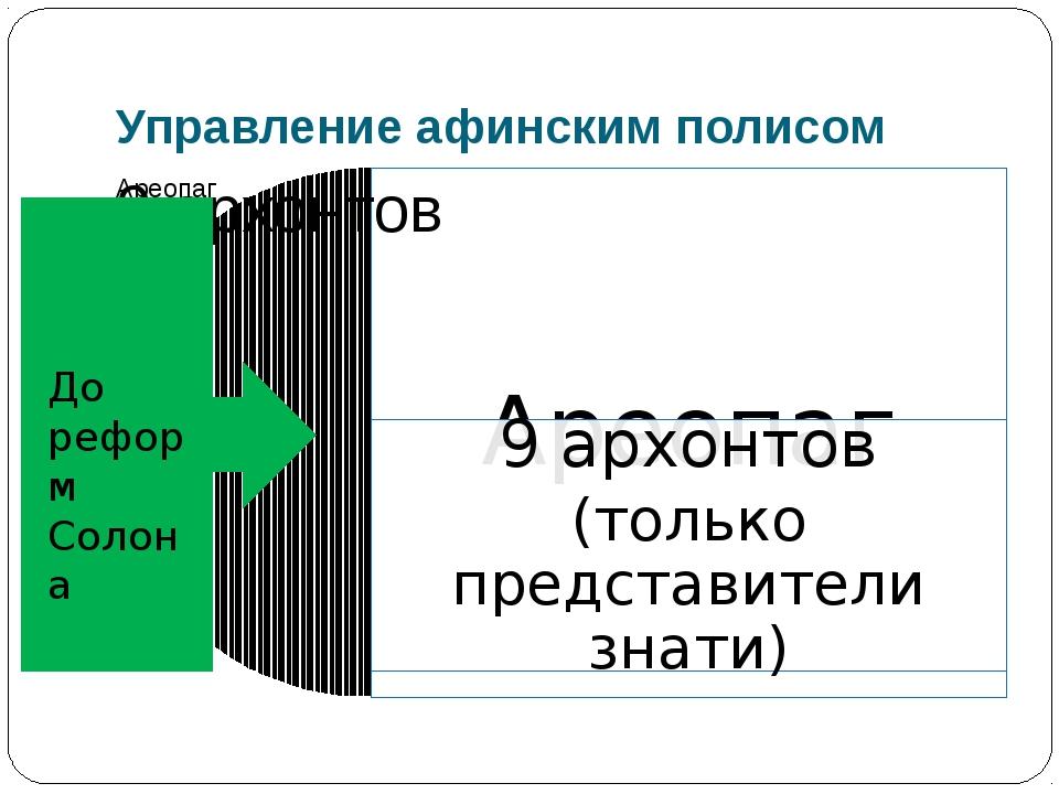 Управление афинским полисом До реформ Солона
