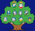 Babar_Tree