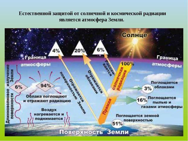 Естественной защитой от солнечной и космической радиации является атмосфера З...