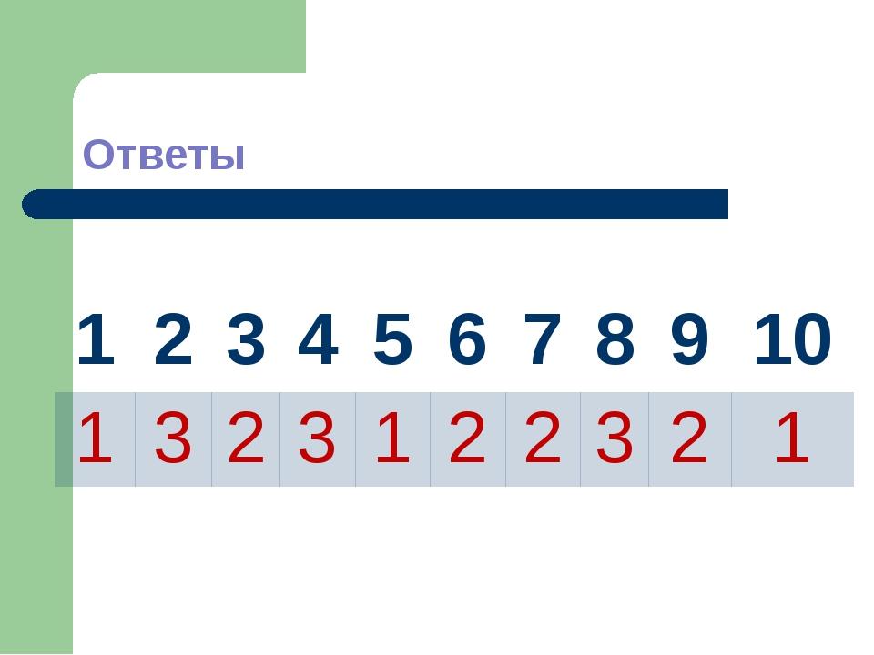 Ответы 1 2 3 4 5 6 7 8 9 10 1 3 2 3 1 2 2 3 2 1