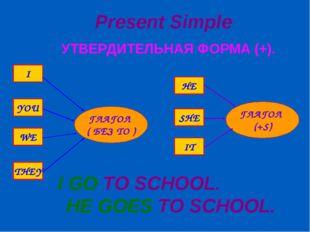 Present Simple УТВЕРДИТЕЛЬНАЯ ФОРМА (+). I GO TO SCHOOL. HE GOES TO SCHOOL.