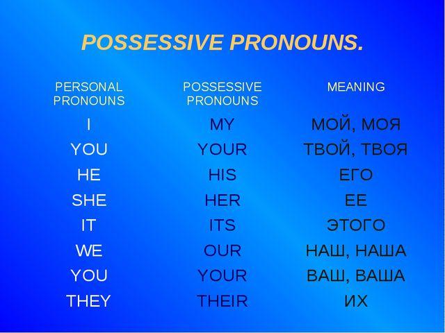 POSSESSIVE PRONOUNS. PERSONAL PRONOUNSPOSSESSIVE PRONOUNSMEANING IMYМОЙ,...