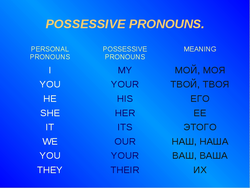 using pronouns in essays Using personal pronouns in an ielts essay by: ielts buddy hi dave, there is not really a 'yes' and 'no' answer to that, but as you say, it is an academic essay, so.