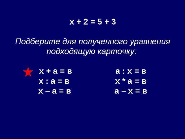 х + 2 = 5 + 3 Подберите для полученного уравнения подходящую карточку: х + а...