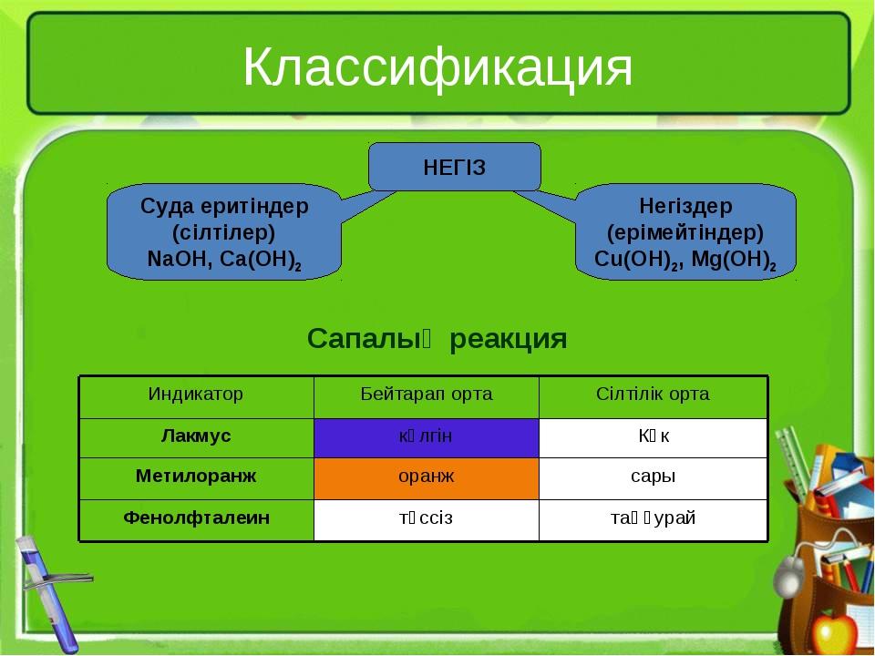 Классификация Сапалық реакция Негіздер (ерімейтіндер) Cu(OH)2, Mg(OH)2 Суда е...