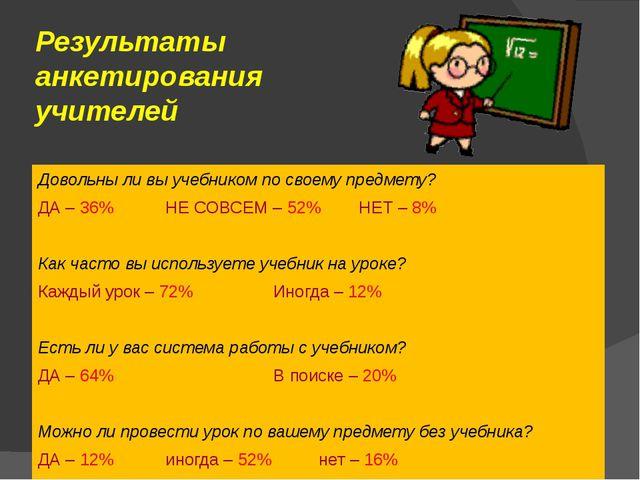 Результаты анкетирования учителей Довольны ли вы учебником по своему предмету...