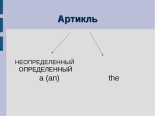Артикль НЕОПРЕДЕЛЕННЫЙ ОПРЕДЕЛЕННЫЙ a (an) the