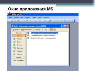 Окно приложения MS Access