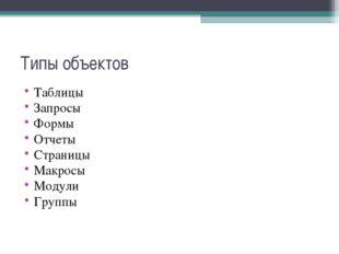 Типы объектов Таблицы Запросы Формы Отчеты Страницы Макросы Модули Группы