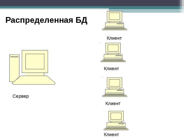 Распределенная БД Сервер Клиент Клиент Клиент Клиент