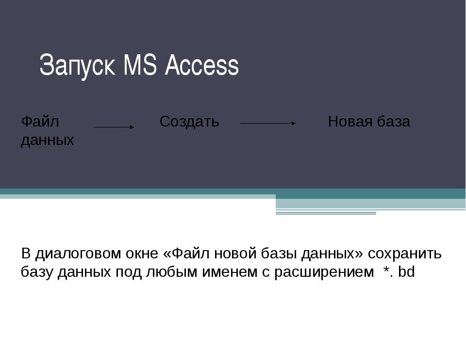 Запуск MS Access Пуск Все программы MS Access Файл Создать Новая база данных...