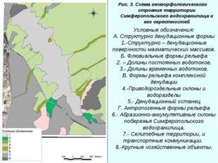 Рис. 3. Схема геоморфологического строения территории Симферопольского водохр