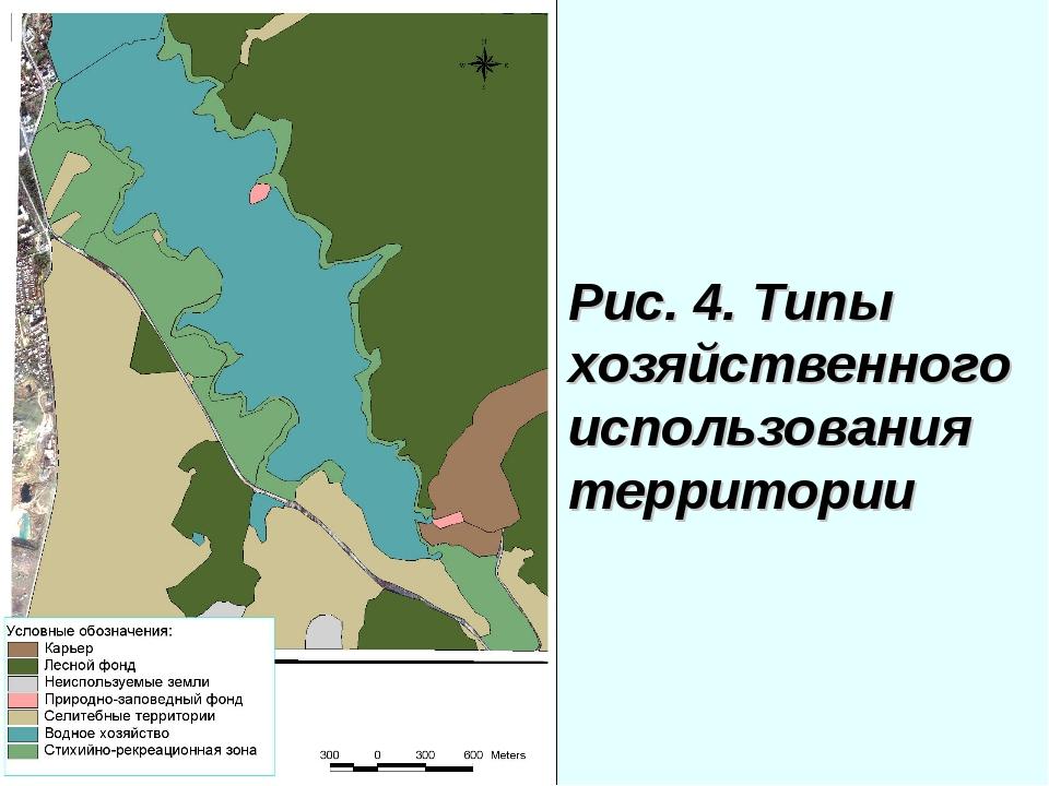 Рис. 4. Типы хозяйственного использования территории