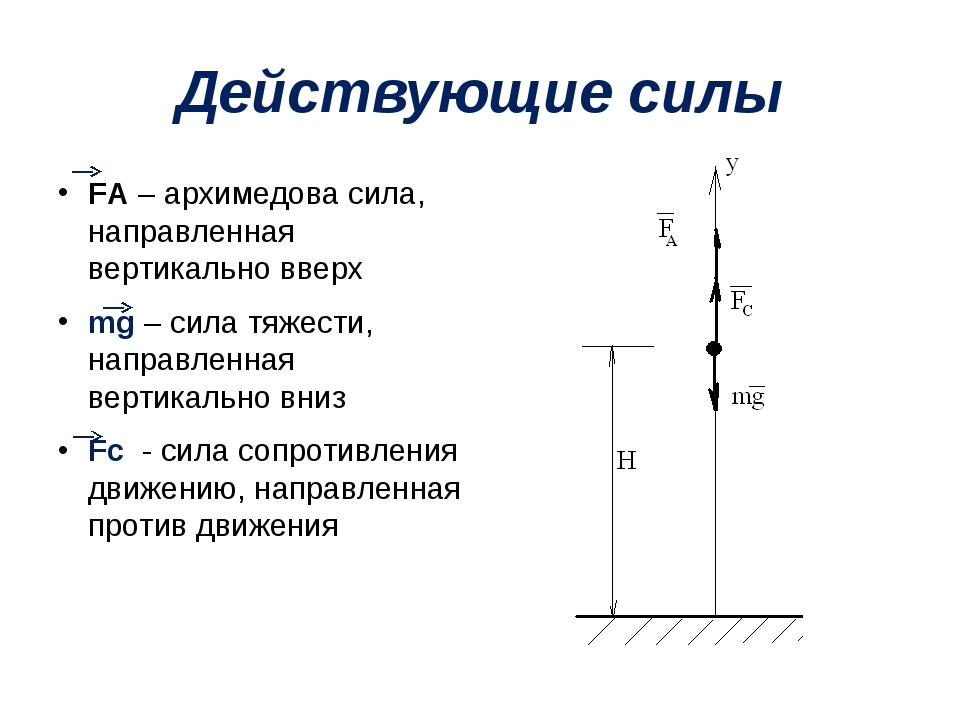 Действующие силы FА – архимедова сила, направленная вертикально вверх mg – си...