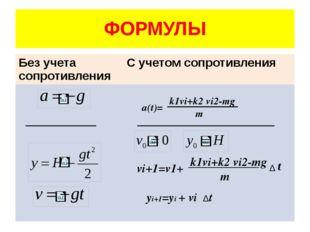 ФОРМУЛЫ a(t)= k1vi+k2 vi2-mg m yi+1=yi + vi t k1vi+k2 vi2-mg m vi+1=v1+ Δ Δ t