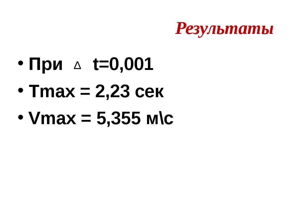 Результаты При t=0,001 Tmax = 2,23 сек Vmax = 5,355 м\с Δ