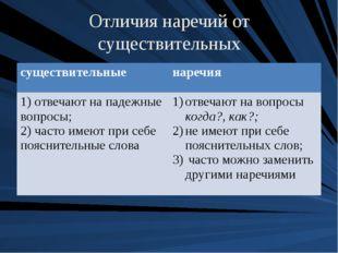 Отличия наречий от существительных существительные наречия 1)отвечают на паде
