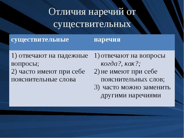Отличия наречий от существительных существительные наречия 1)отвечают на паде...