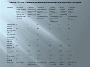 Таблица 3. Результаты исследования маркировки образцов молочных консервов: По