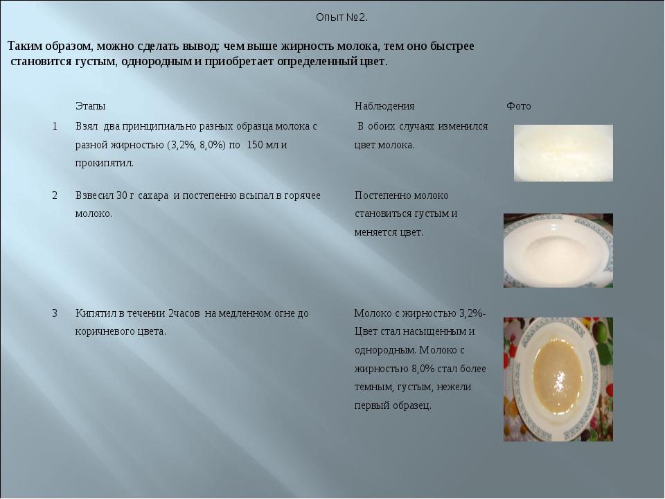 Опыт №2. Таким образом, можно сделать вывод: чем выше жирность молока, тем о...