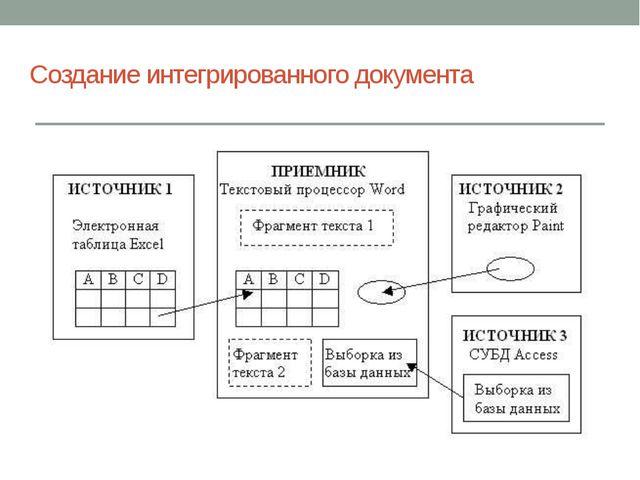 Создание интегрированного документа