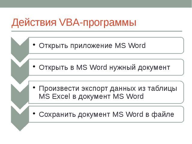 Действия VBA-программы