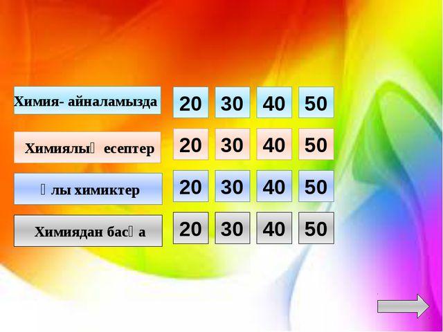 40- ұпай: Алгебрадан тұңғыш, қазақша оқулық жазған ғалым.