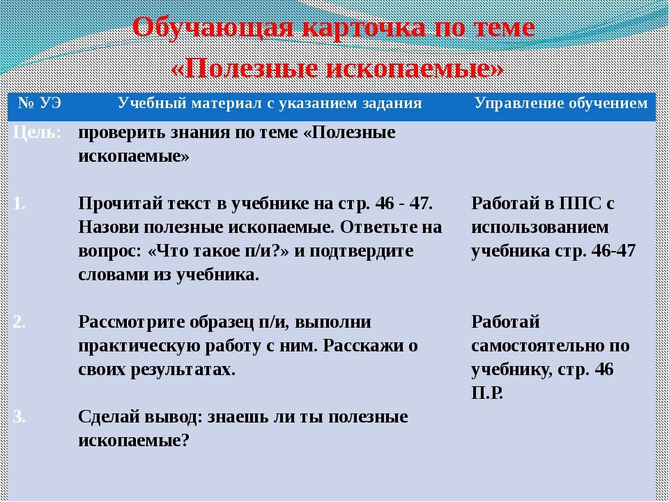 Обучающая карточка по теме «Полезные ископаемые» № УЭ Учебный материал с ука...