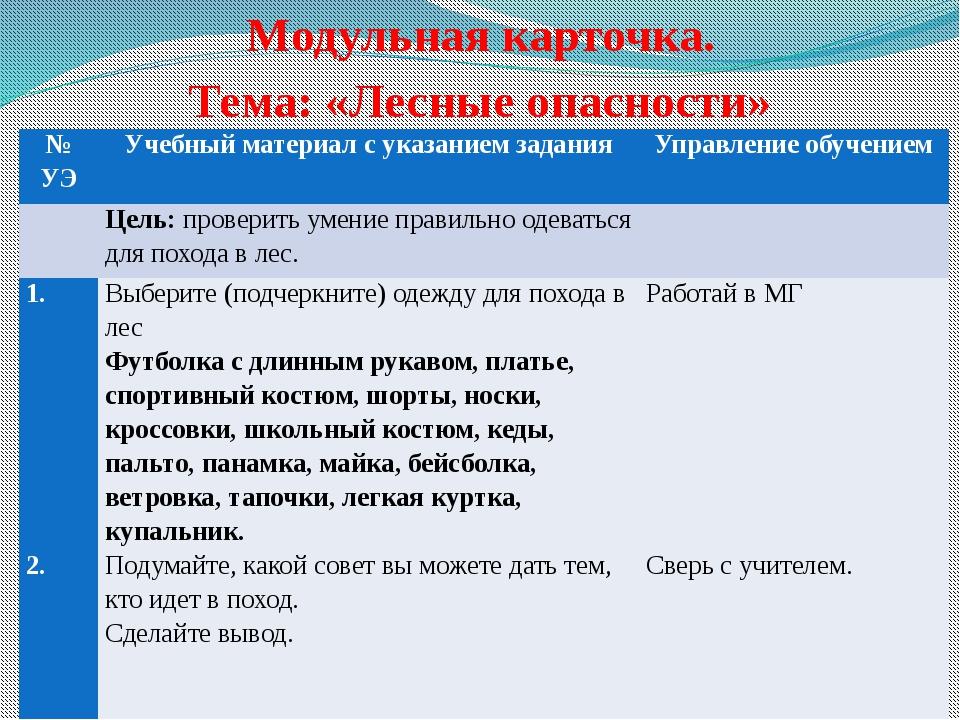 Модульная карточка. Тема: «Лесные опасности» № УЭ Учебный материал с указание...