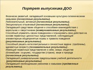 Портрет выпускника ДОО Физически развитый, овладевший основными культурно-гиг