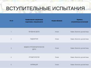 ВСТУПИТЕЛЬНЫЕ ИСПЫТАНИЯ №п/п Наименование направления подготовки,специальнос