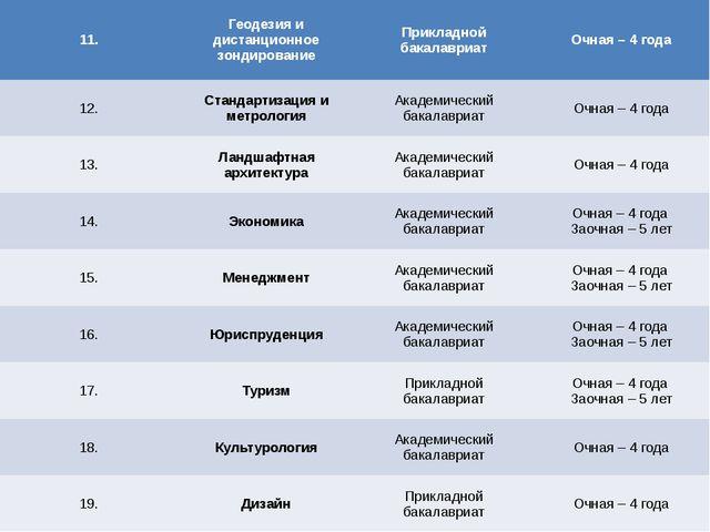 ННГАСУ Адрес: г. Нижний Новгород, ул. Ильинская, д.65 Тел. (831) 434-02-91