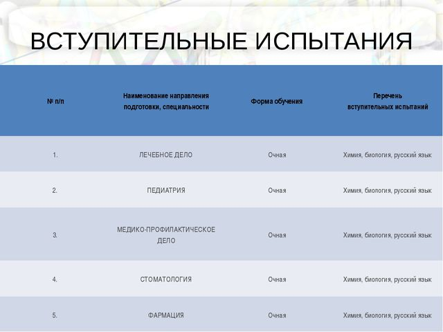 ВСТУПИТЕЛЬНЫЕ ИСПЫТАНИЯ №п/п Наименование направления подготовки,специальнос...