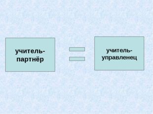 учитель- партнёр учитель- управленец