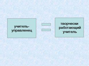 учитель- управленец творчески работающий учитель