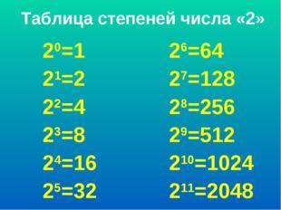 Таблица степеней числа «2» 20=1 26=64 21=2 27=128 22=4 28=256 23=8 29=512