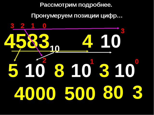 0 1 2 3 4 * 458310 3 8 5 = 10 3 + + * 10 2 + + * 10 1 * 10 0 = = 4000 + 500 +...