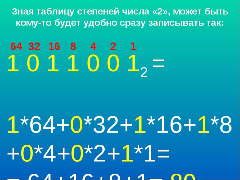 1 0 1 1 0 0 12 = 1*64+0*32+1*16+1*8+0*4+0*2+1*1= = 64+16+8+1= 8910 Зная табли...