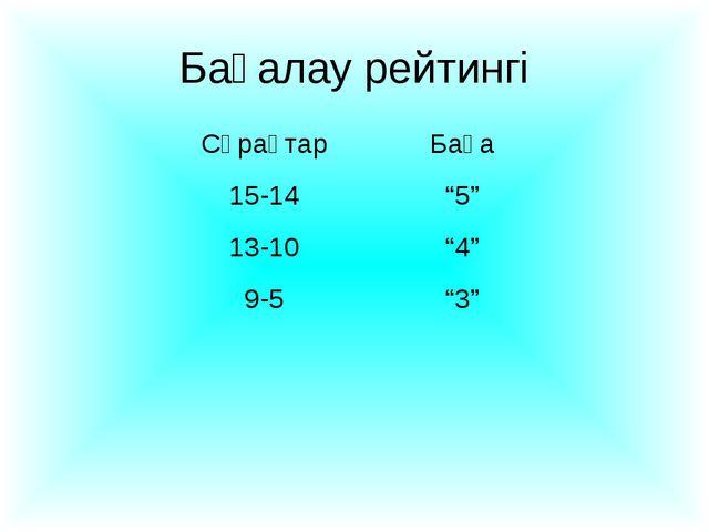 """Бағалау рейтингі СұрақтарБаға 15-14""""5"""" 13-10""""4"""" 9-5""""3"""""""