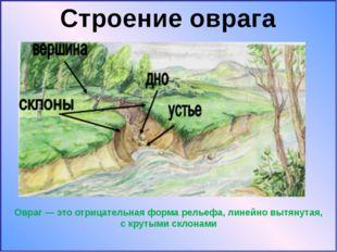 Овраг— это отрицательная форма рельефа, линейно вытянутая, с крутыми склонам